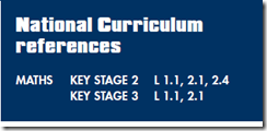 National Curriculum References